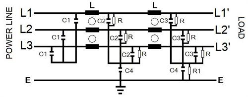 欧规-(双π回路) ( i3 ) ac变频器专用 电源滤波器